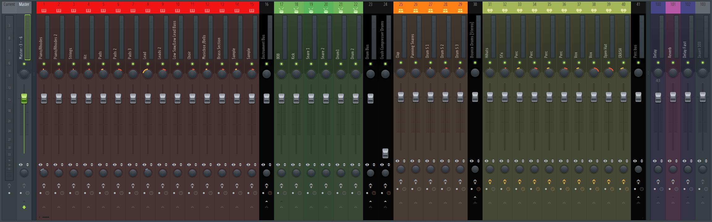 Fl Studio 12 Mixing Template 2